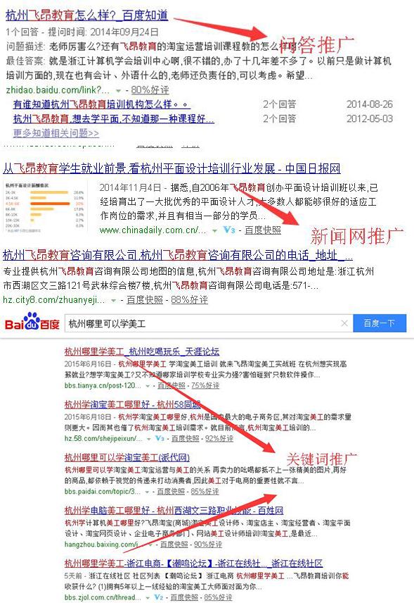 教育培训行业-杭州飞昂教育咨询有限公司